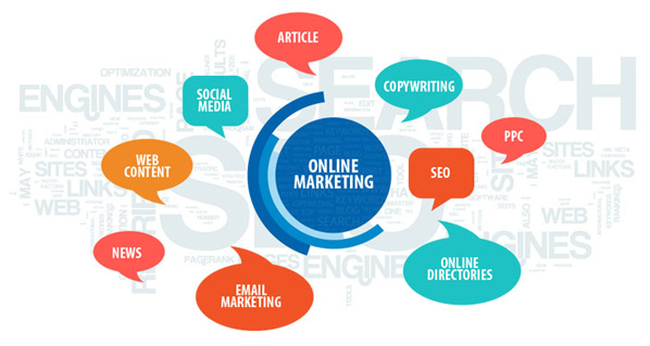 7 Bí mật Internet Marketing 2015